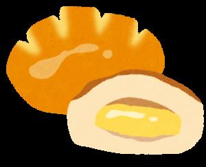 菓子パンと添加物